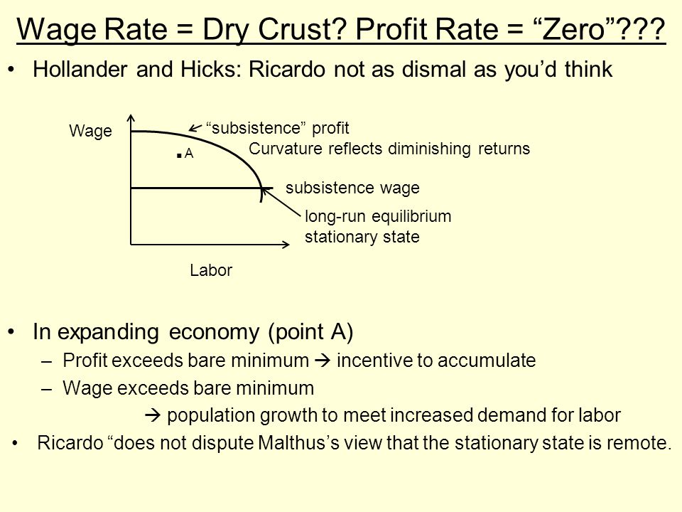 Wage Rate = Dry Crust Profit Rate = Zero