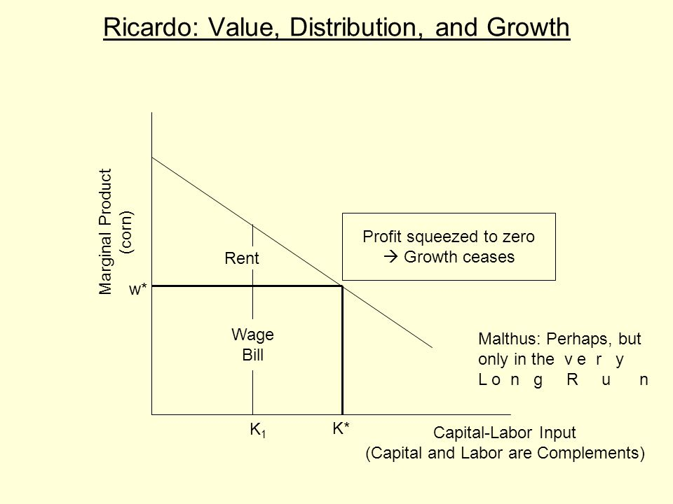 Ricardo: Value, Distribution, and Growth