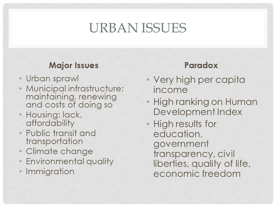 Urban Issues Very high per capita income