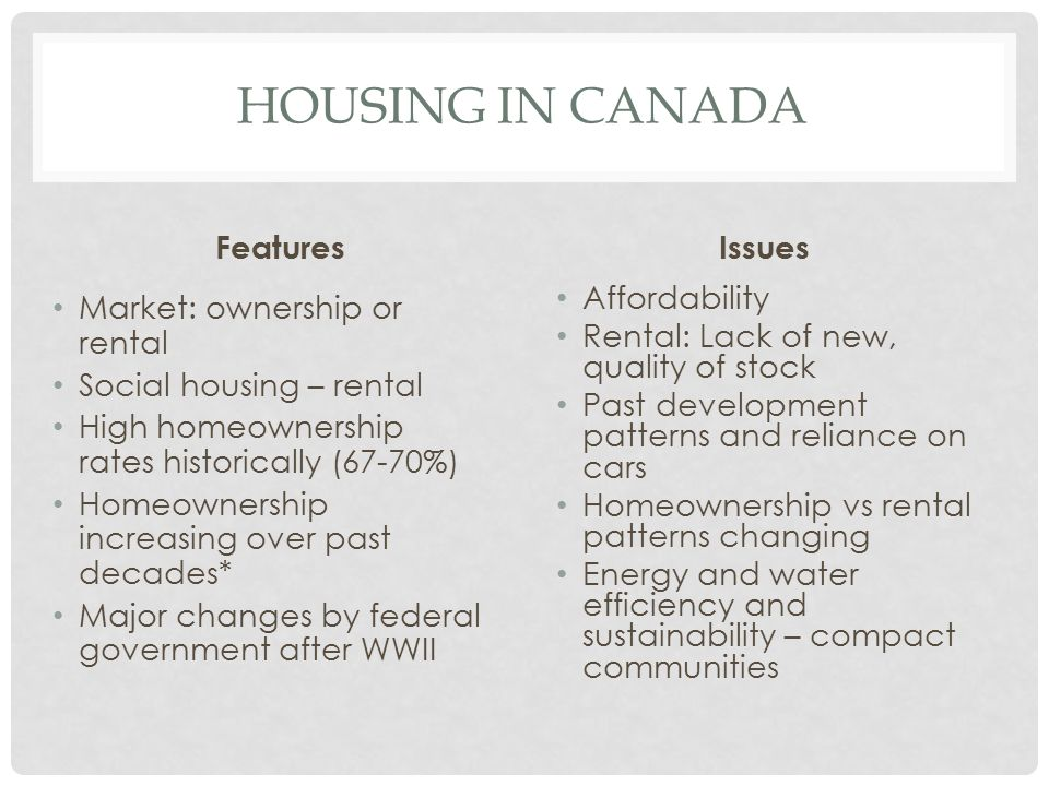 Housing in Canada Features Issues Market: ownership or rental
