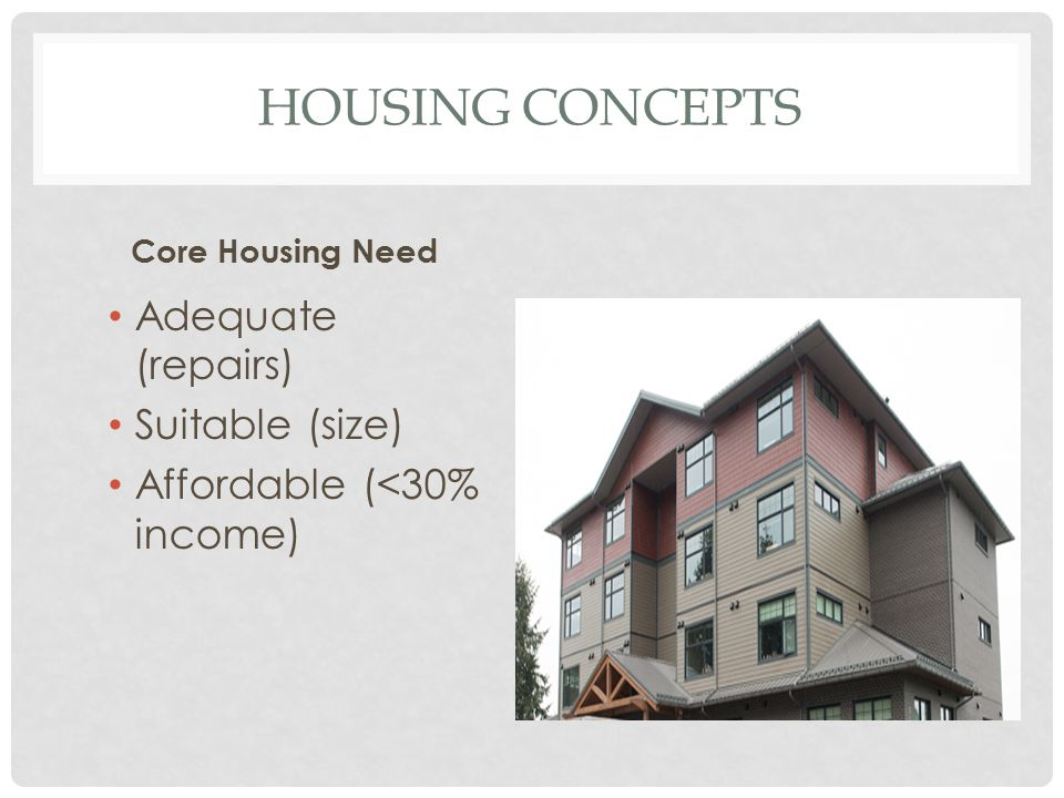 Housing concepts Adequate (repairs) Suitable (size)