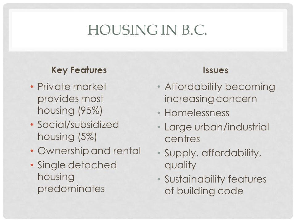 Housing in b.c. Private market provides most housing (95%)