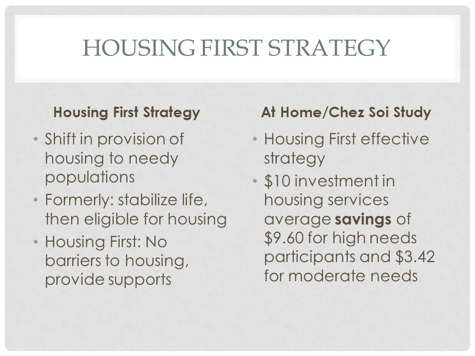 Housing First Strategy