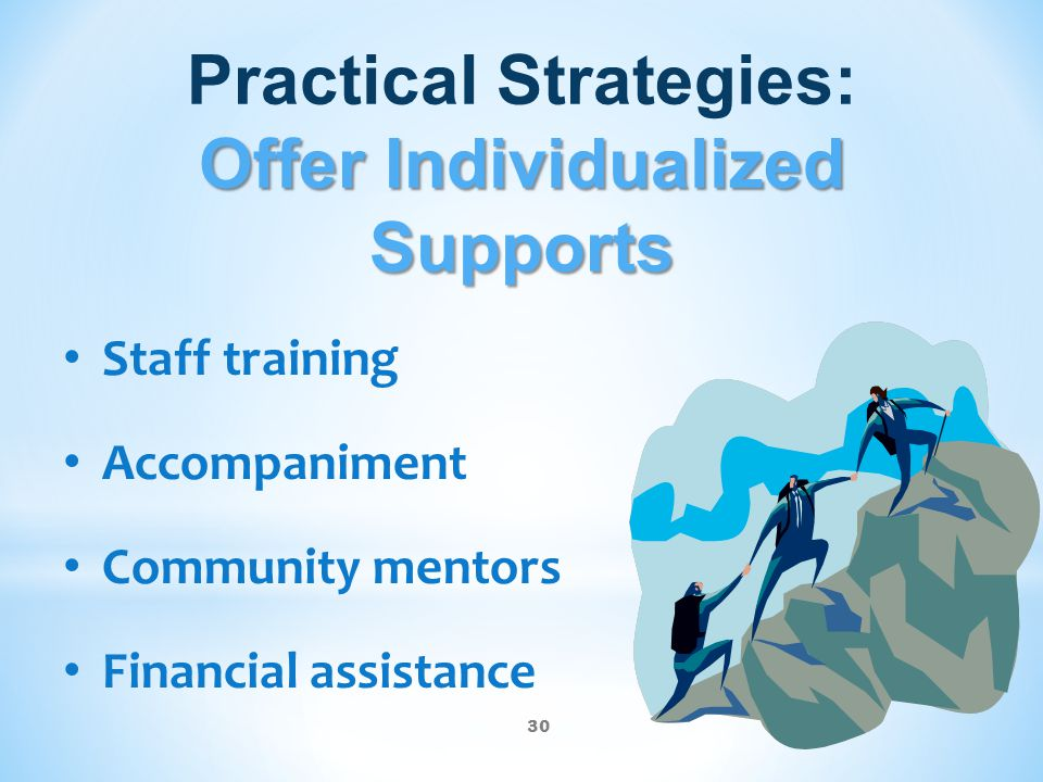 Practical Strategies: Offer Individualized Supports