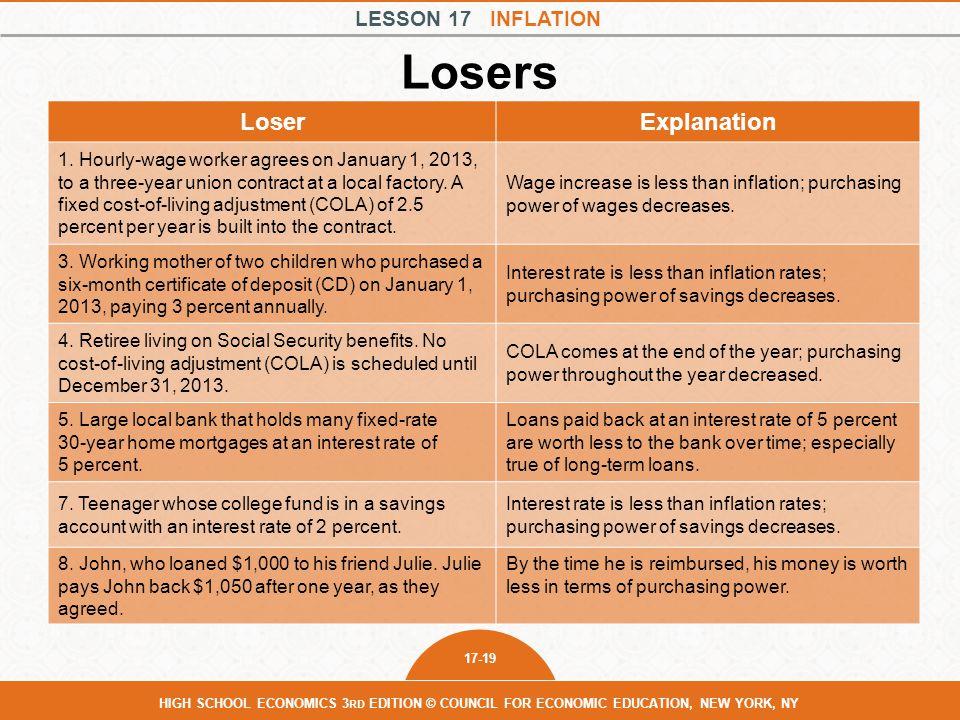 Losers Loser Explanation