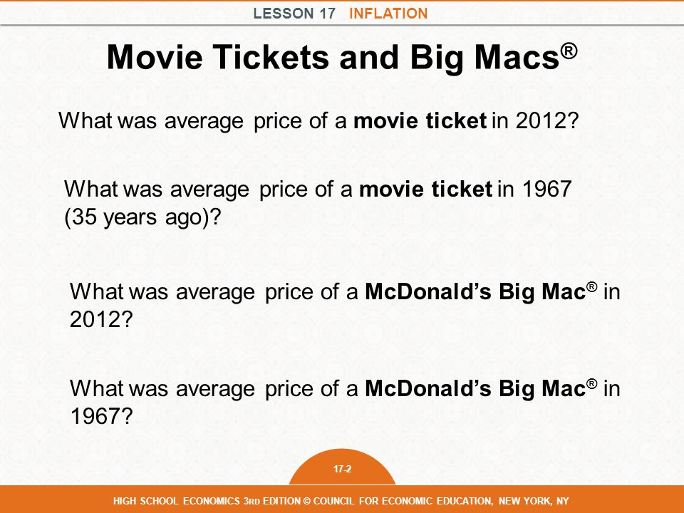 Movie Tickets and Big Macs®