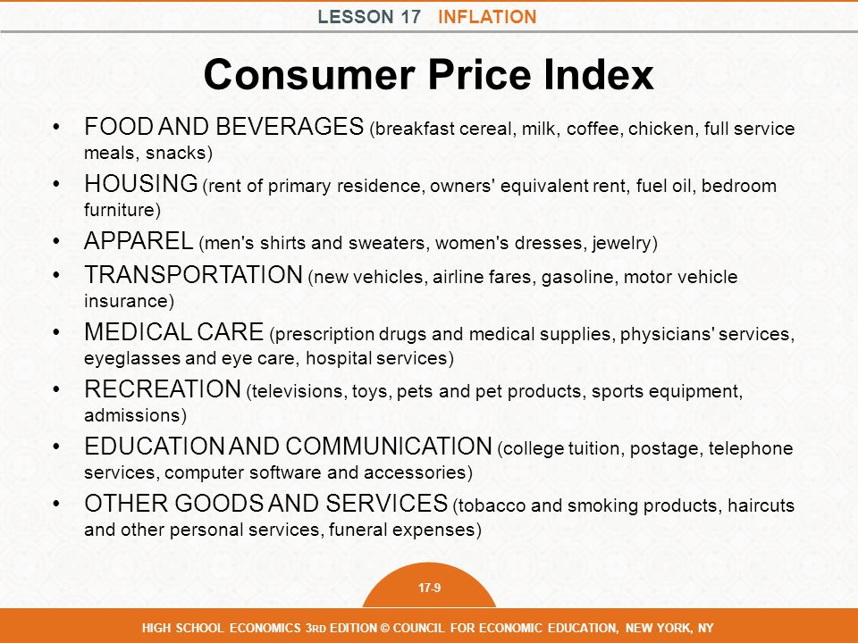 Consumer Price Index FOOD AND BEVERAGES (breakfast cereal, milk, coffee, chicken, full service meals, snacks)