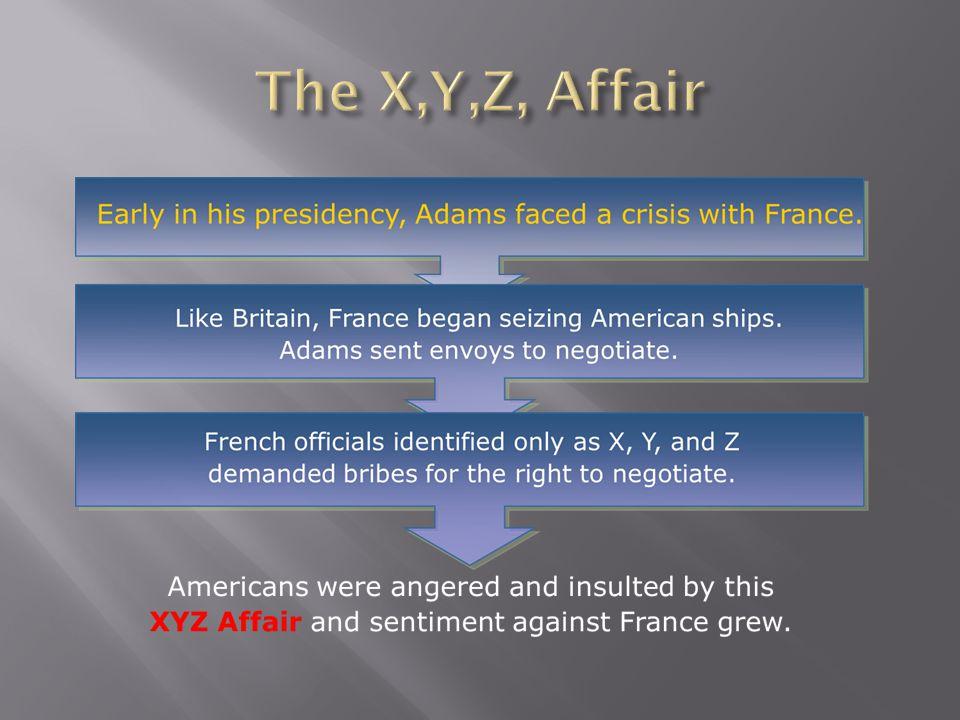 The X,Y,Z, Affair
