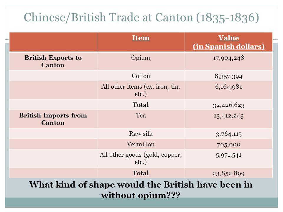 Chinese/British Trade at Canton (1835-1836)