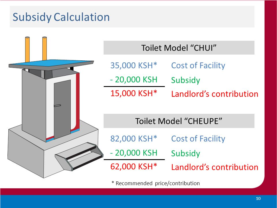 Subsidy Calculation Toilet Model CHUI 35,000 KSH* Cost of Facility
