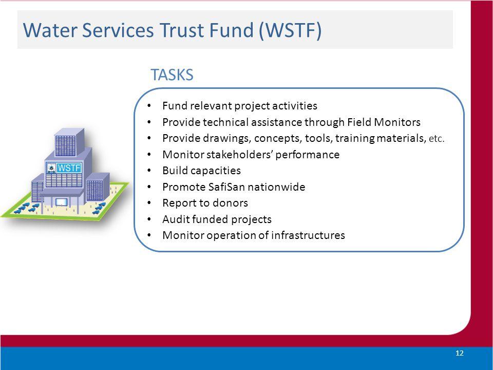 Water Services Trust Fund (WSTF)