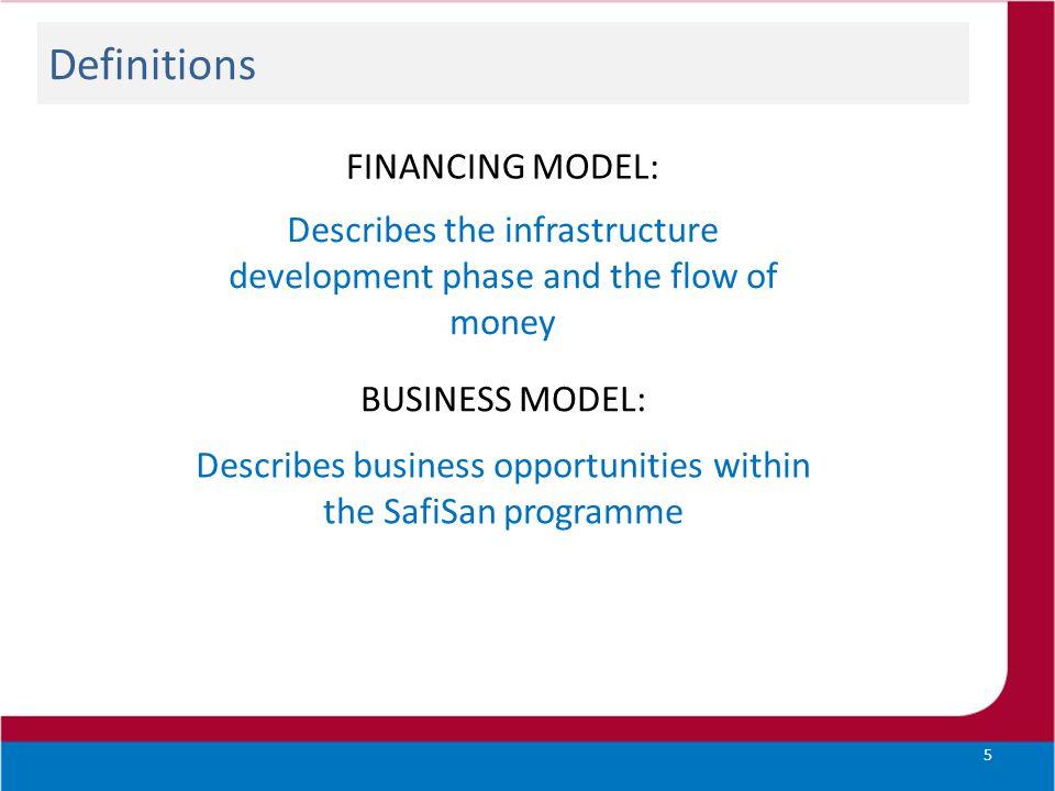 Definitions FINANCING MODEL: