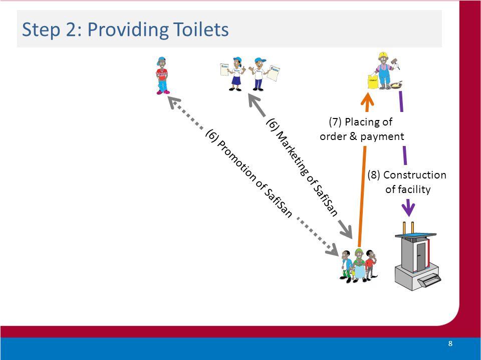 Step 2: Providing Toilets