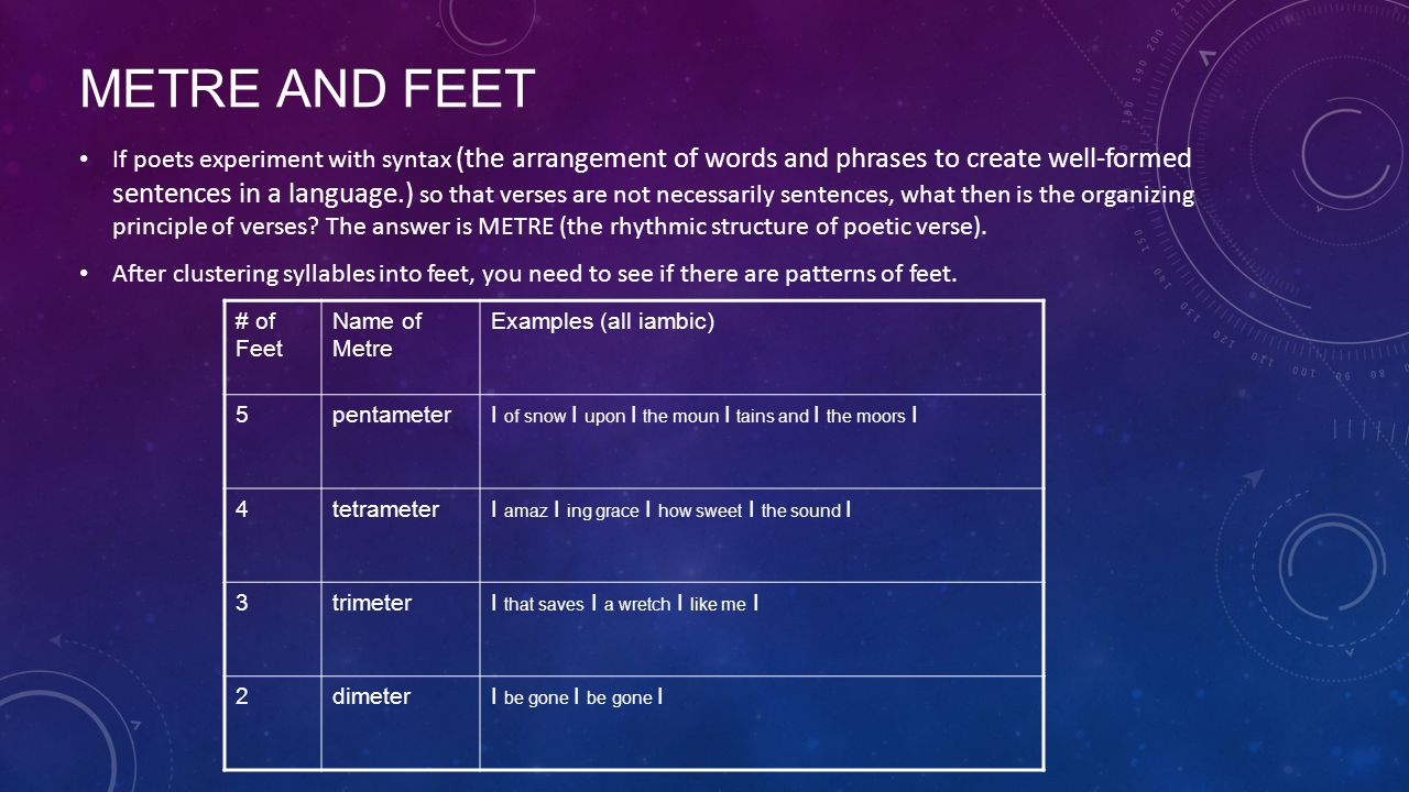 METRE and Feet