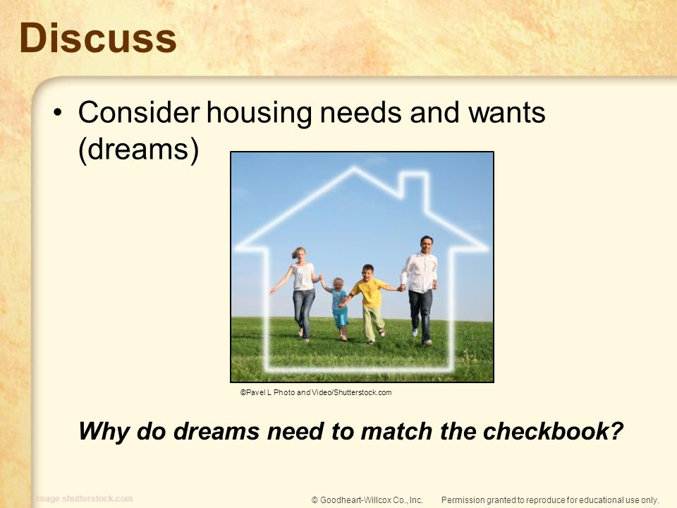 Discuss Consider housing needs and wants (dreams)