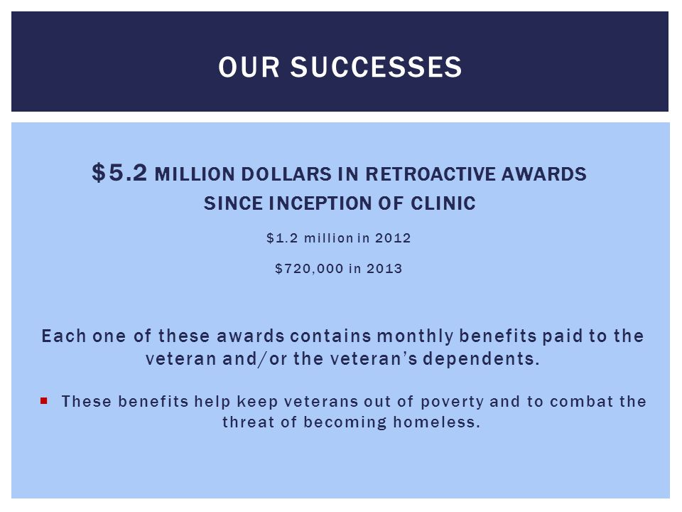 $5.2 million dollars in retroactive awards since inception of clinic