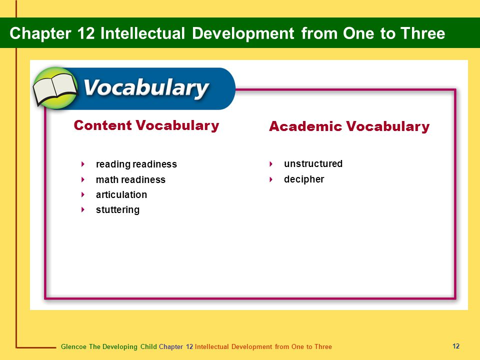 Content Vocabulary Academic Vocabulary reading readiness