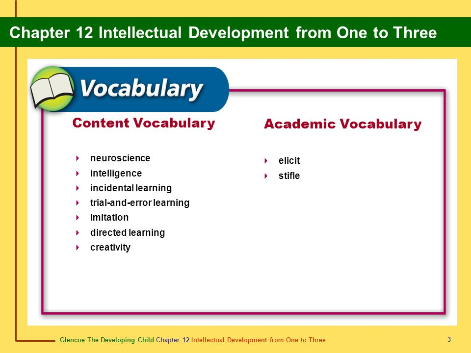 Content Vocabulary Academic Vocabulary neuroscience elicit