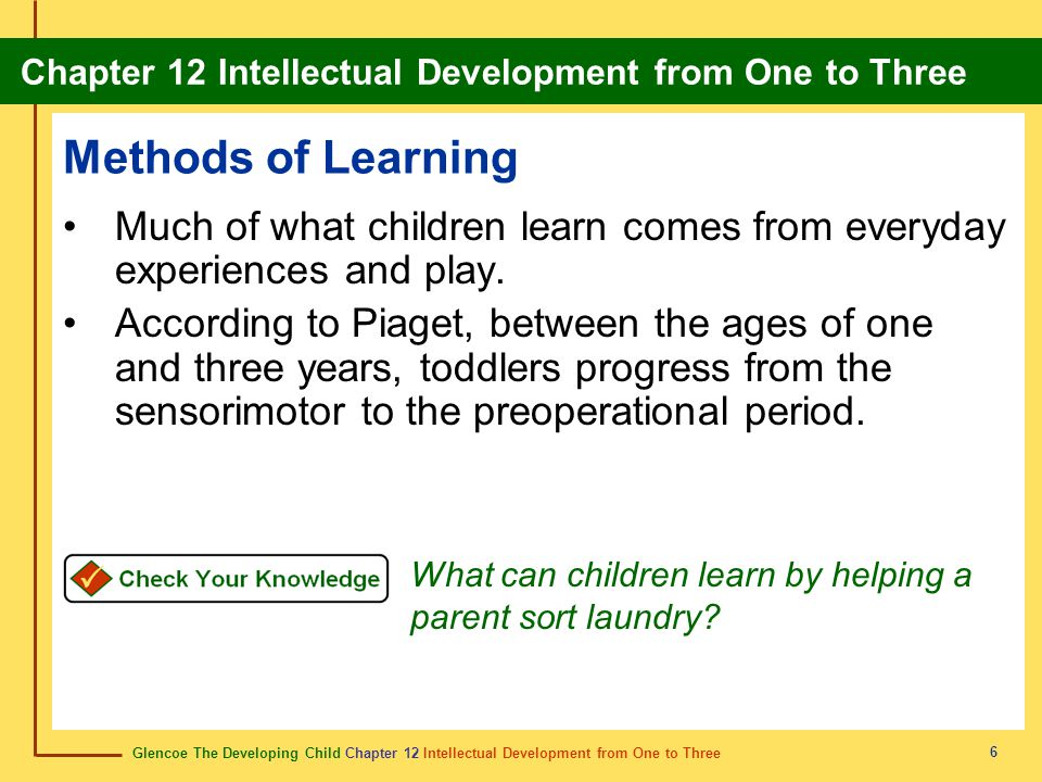 Methods of Learning Much of what children learn comes from everyday experiences and play.