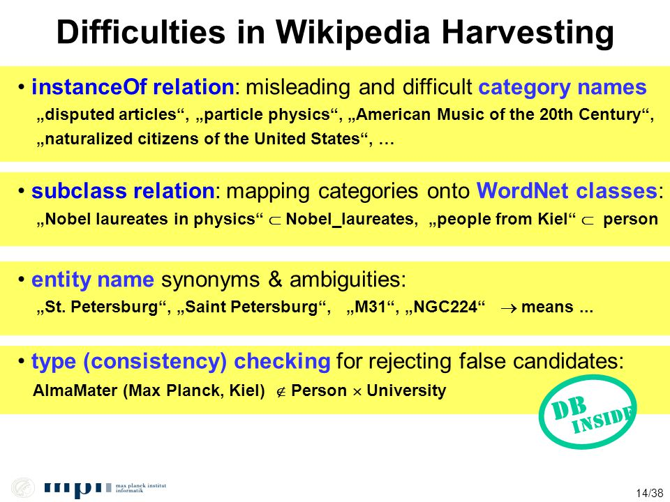 Difficulties in Wikipedia Harvesting