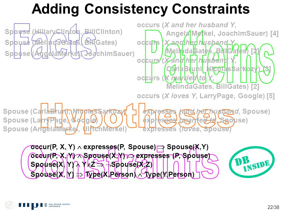 Adding Consistency Constraints