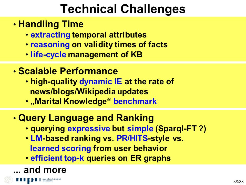 Technical Challenges ... and more Handling Time