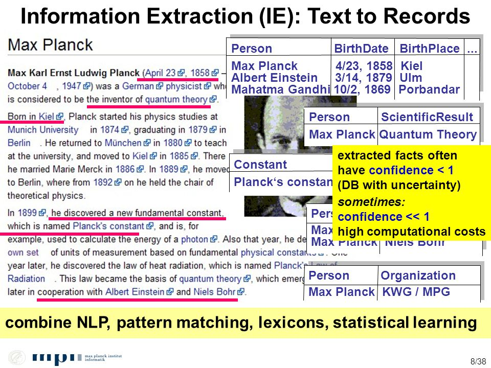 Information Extraction (IE): Text to Records