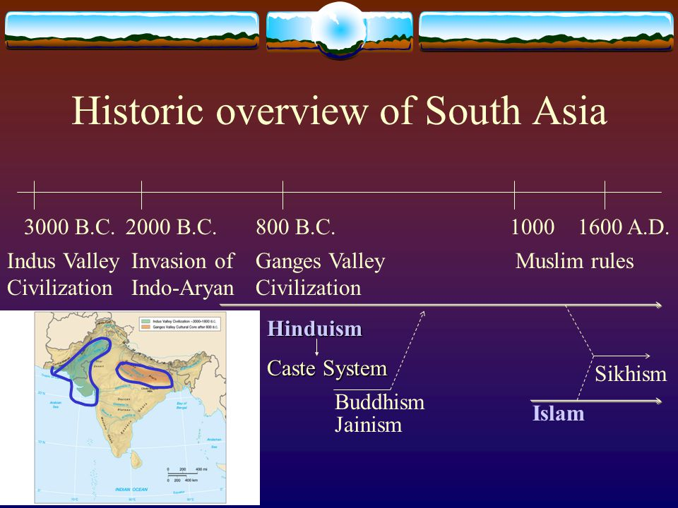 Historic overview of South Asia