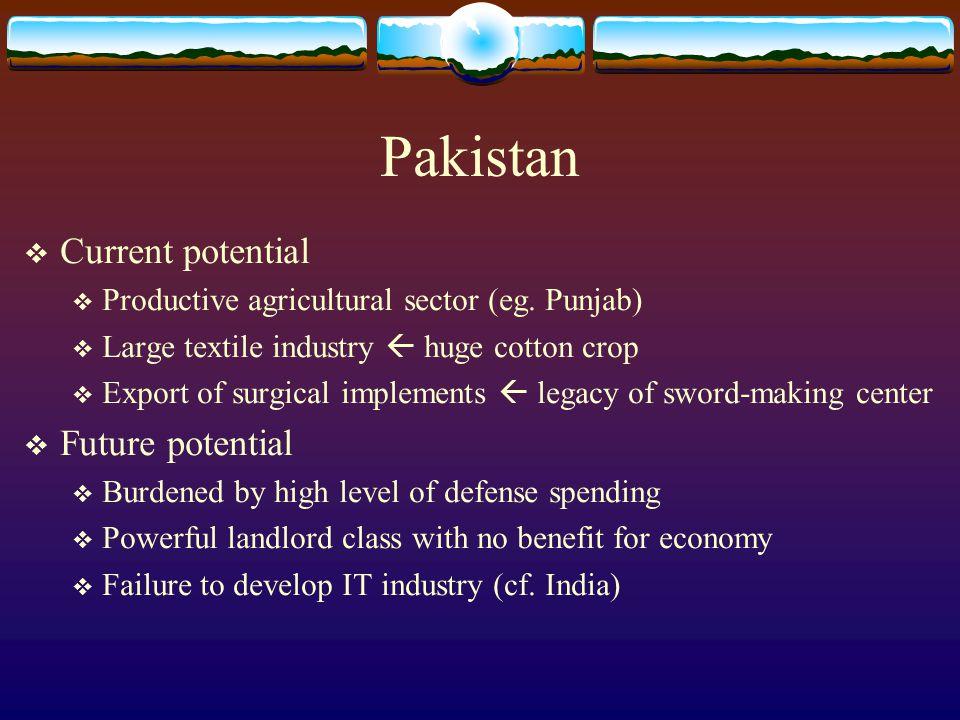 Pakistan Current potential Future potential