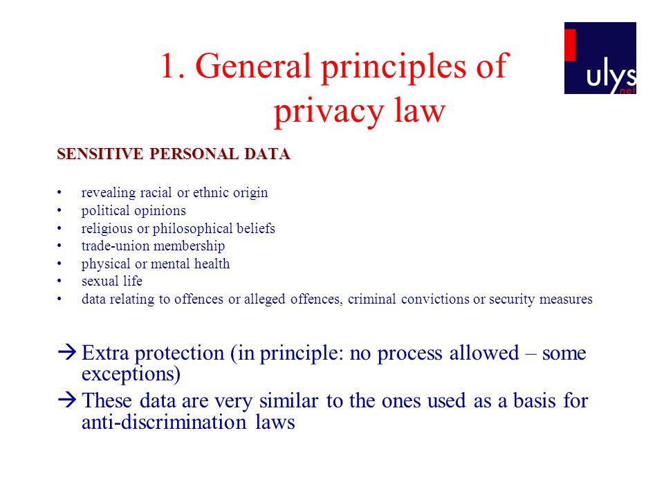 1. General principles of privacy law