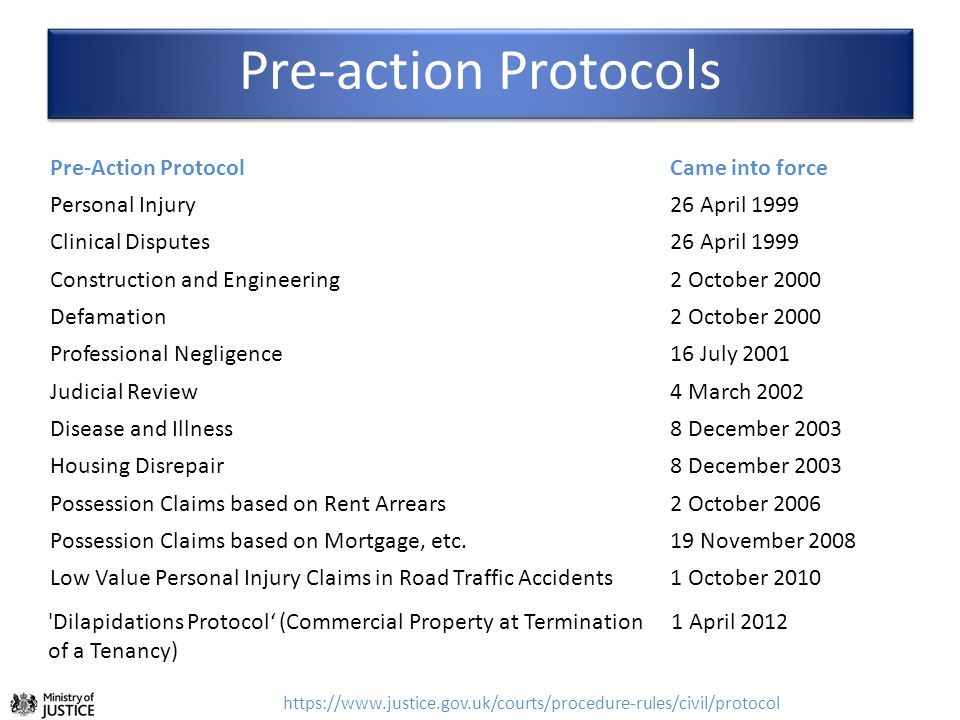 Pre-action Protocols Pre-Action Protocol Came into force