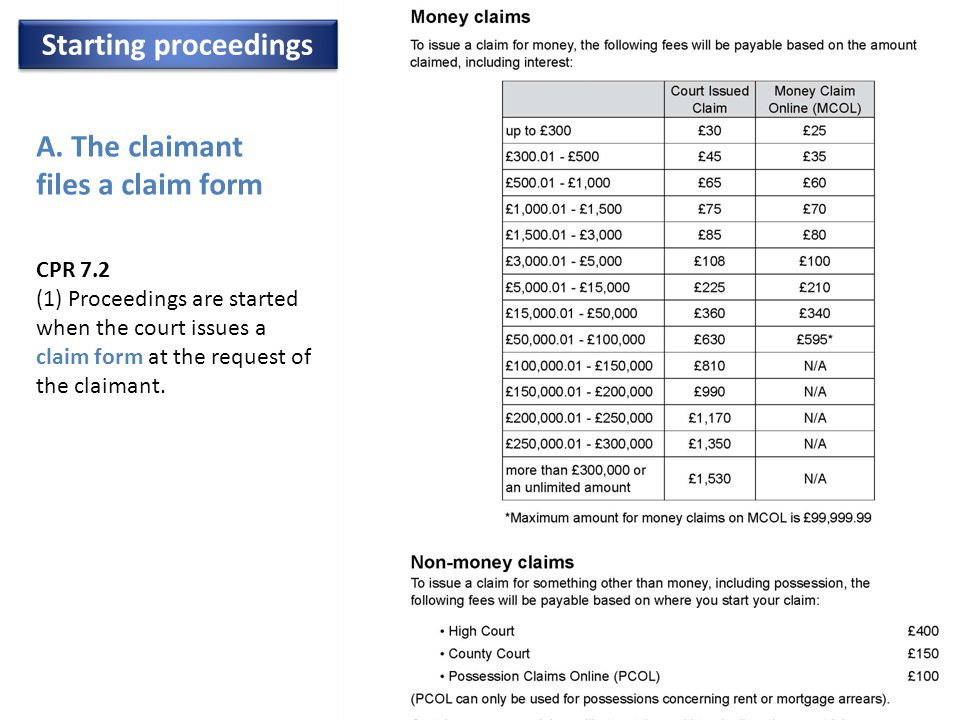 A. The claimant files a claim form