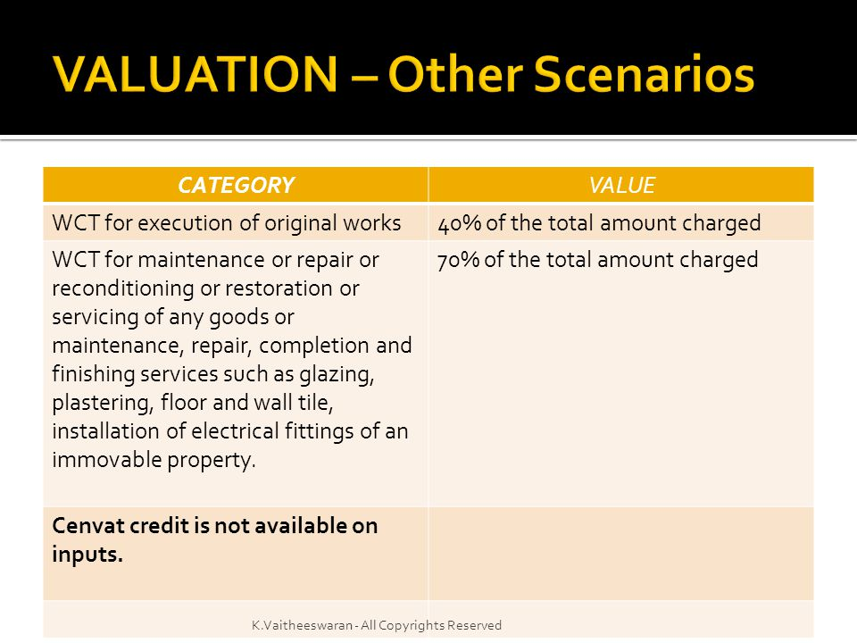 VALUATION – Other Scenarios