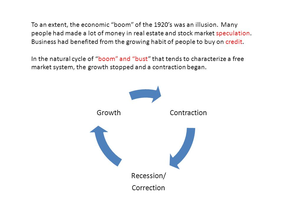 Recession/ Contraction Growth Correction