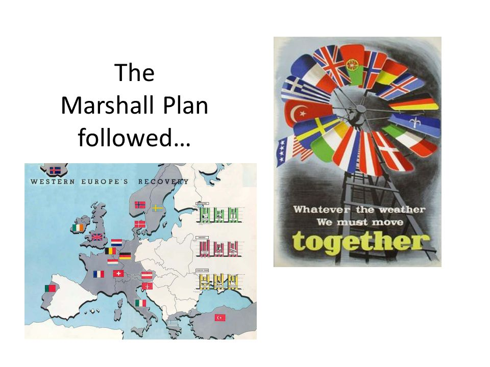 Marshall Plan followed…