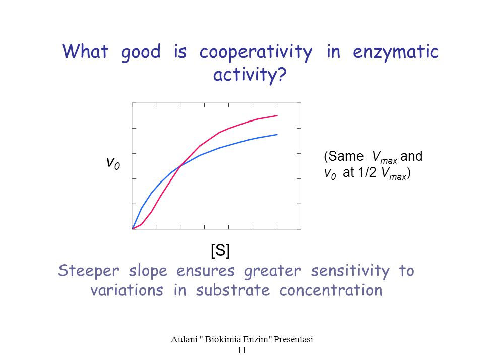 What good is cooperativity in enzymatic activity