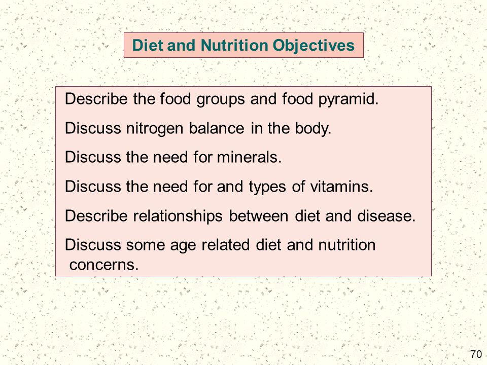 Diet and Nutrition Objectives