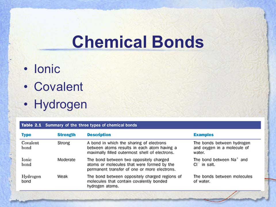 Chemical Bonds Ionic Covalent Hydrogen