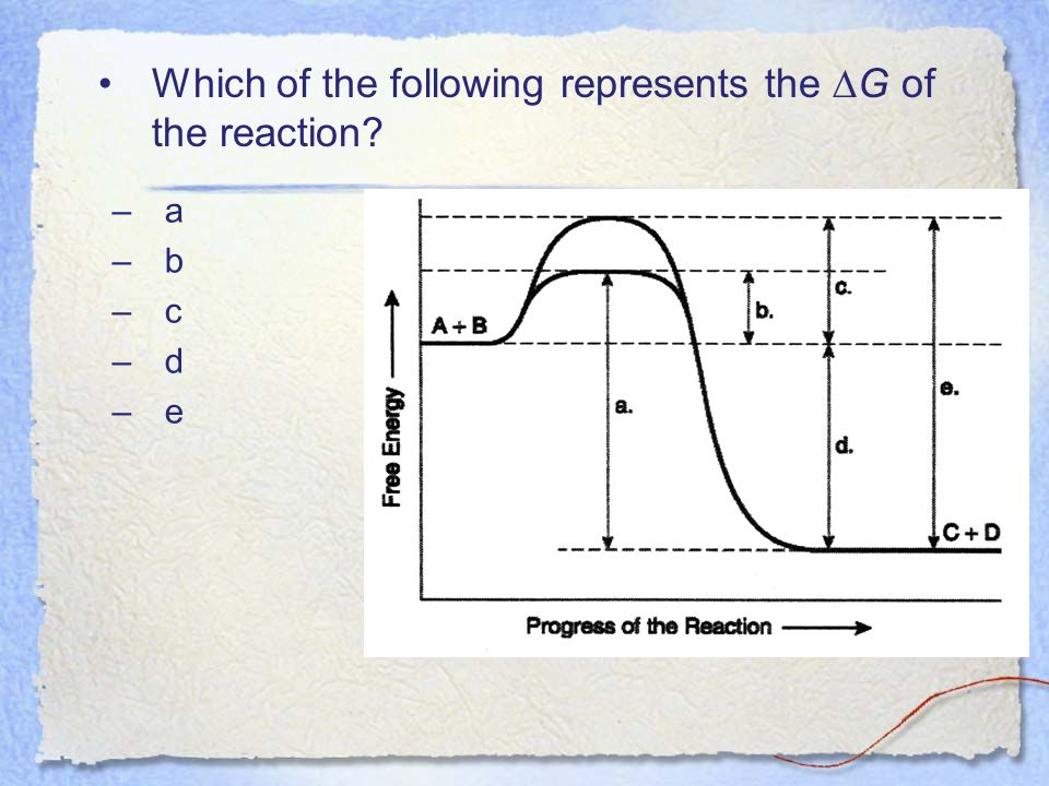 Which of the following represents the ∆G of the reaction