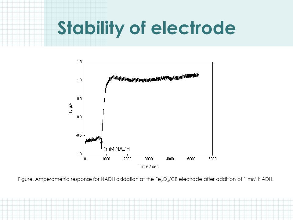 Stability of electrode