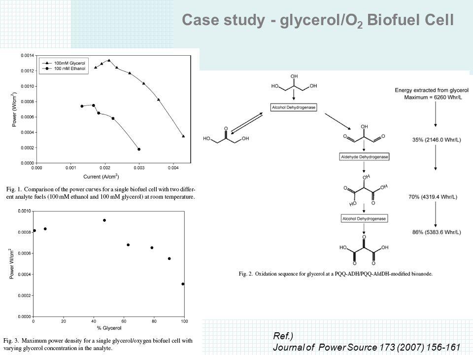 Case study - glycerol/O2 Biofuel Cell