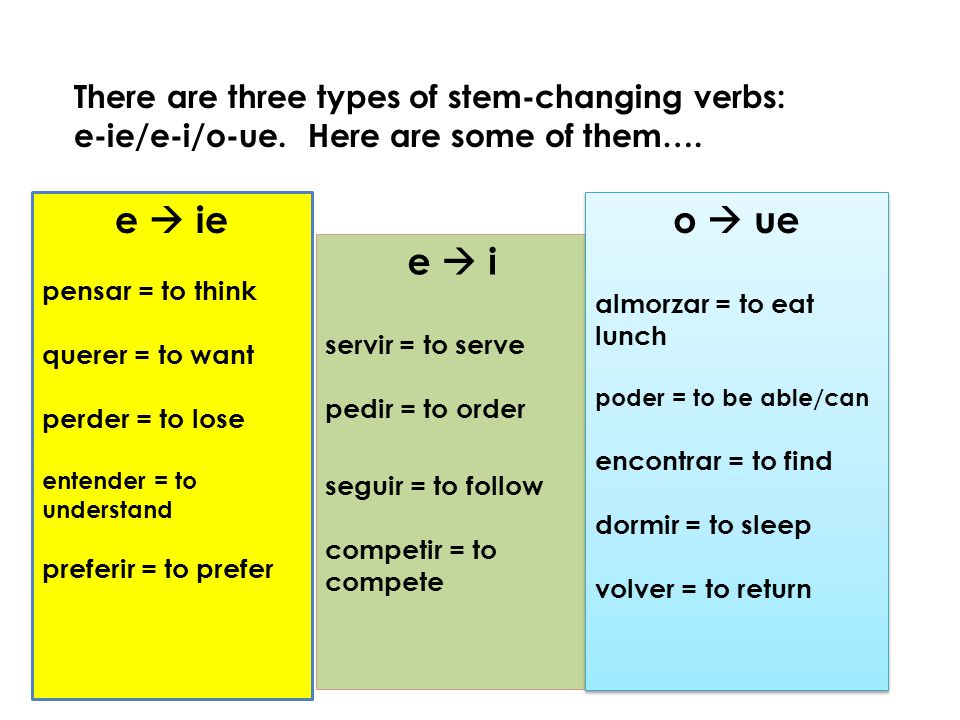e  ie o  ue e  i There are three types of stem-changing verbs: