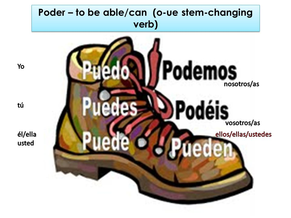 Poder – to be able/can (o-ue stem-changing verb)