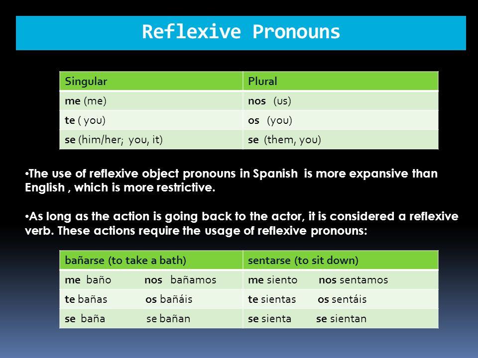 Reflexive Pronouns Singular Plural me (me) nos (us) te ( you) os (you)
