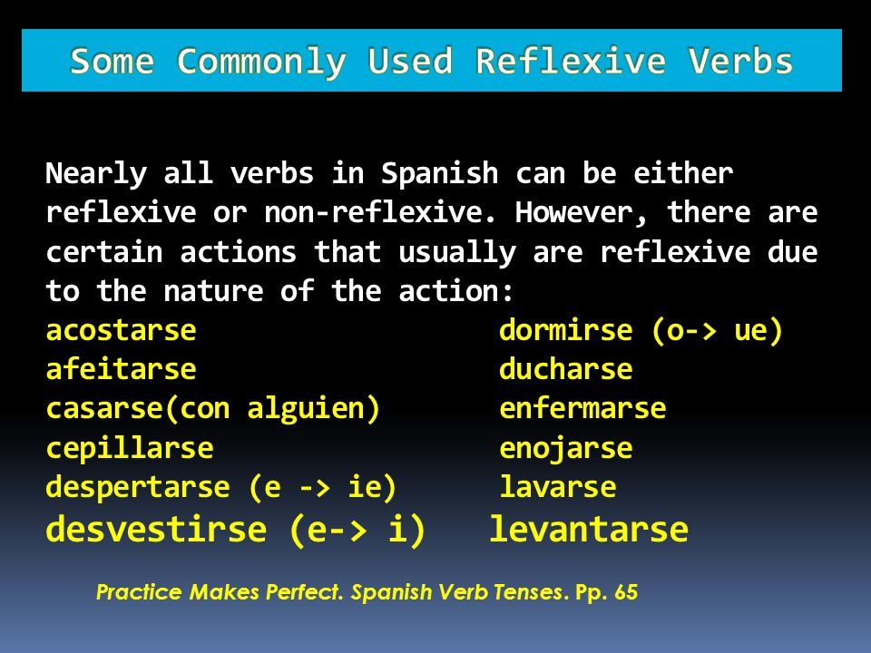 Some Commonly Used Reflexive Verbs