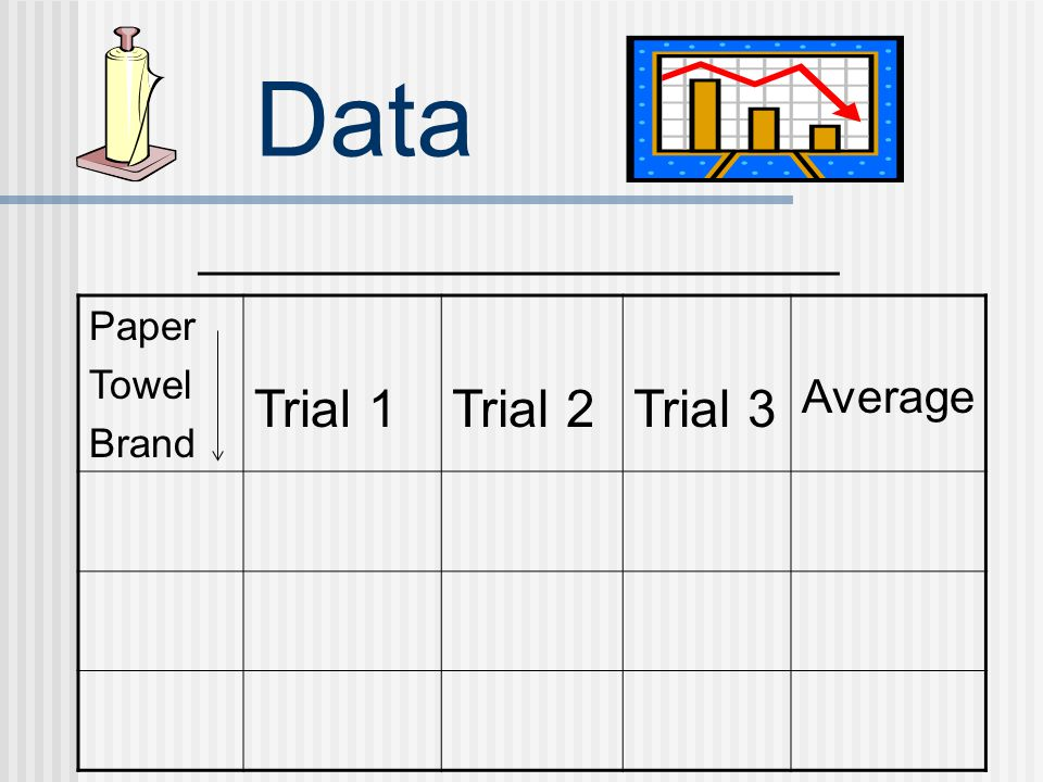Data ______________________ Trial 1 Trial 2 Trial 3 Average Paper