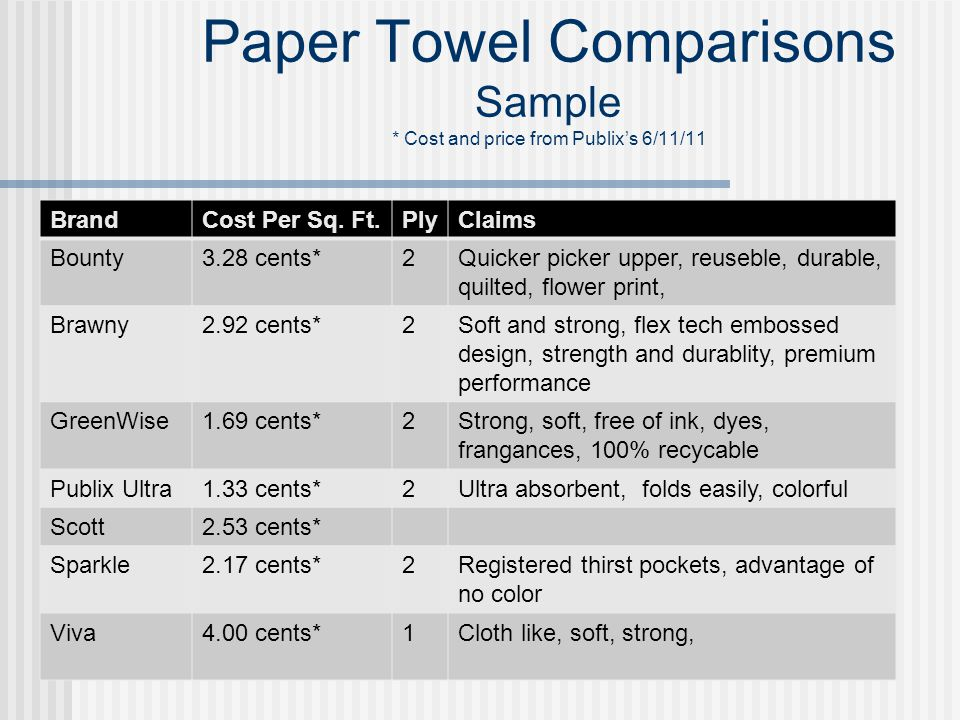 Paper Towel Comparisons Sample * Cost and price from Publix's 6/11/11