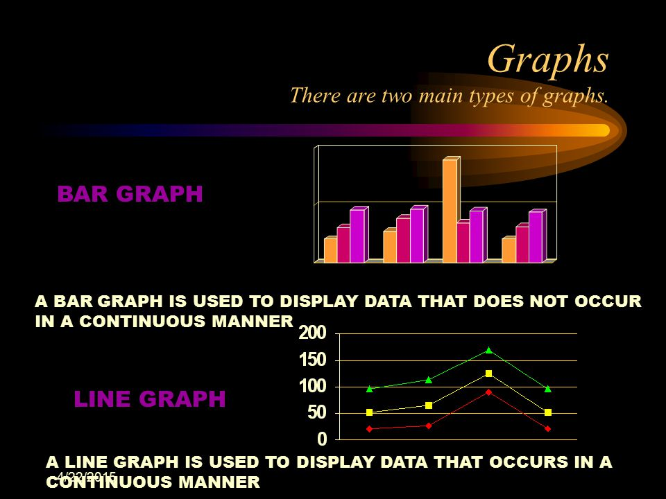 Graphs There are two main types of graphs.