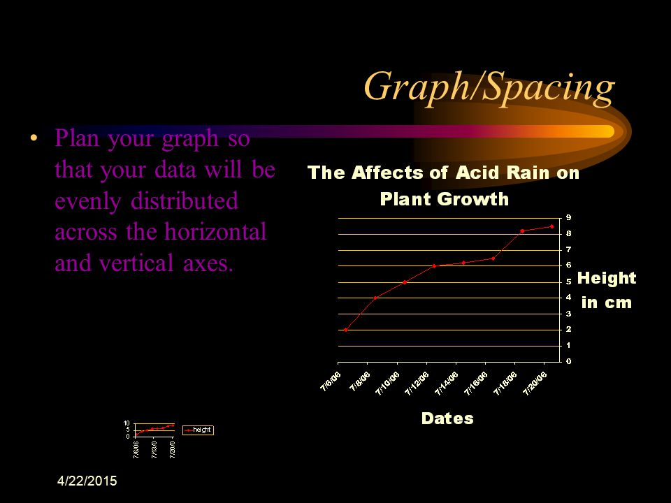 Graph/Spacing Plan your graph so that your data will be evenly distributed across the horizontal and vertical axes.
