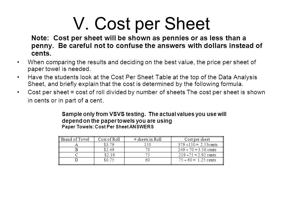 V. Cost per Sheet